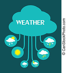 Weather design - weather design over blue background vector...