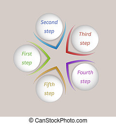 five steps - five color steps with arrows directed to center...