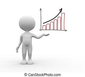 Chart financial