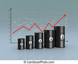 concept of oil market - one row of oil barrels and a...