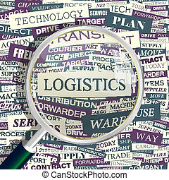 LOGISTICS. Concept related words in tag cloud. Conceptual...