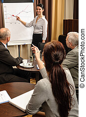 Business woman point flip-chart leadership meeting -...