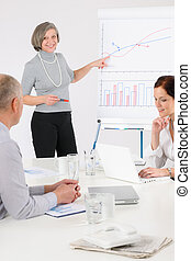 Giving presentation businesswoman point flip-chart - Giving...