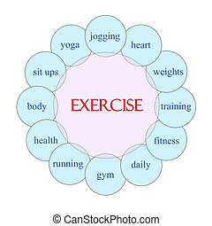 Exercise Circular Word Concept