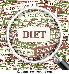 DIET. Word cloud concept illustration. Wordcloud collage.