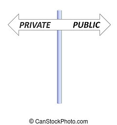 Private or public - Two opposite arrows leading to private...