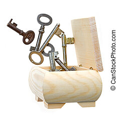 Keys out of the box - Keys out of wooden box on white...