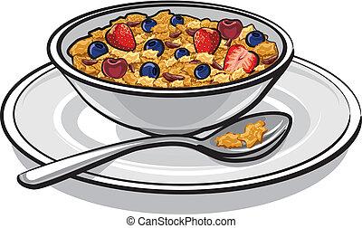 muesli on breakfast