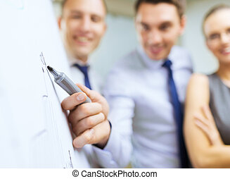 smiling business team with charts on flip board - business...