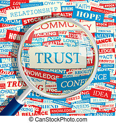 TRUST. Concept related words in tag cloud. Conceptual...
