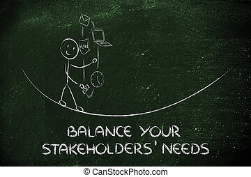 concept of dealing with stakeholders' needs and...