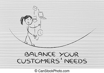 concept of dealing with customers' needs and expectations:...