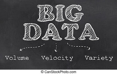 Big Data the Three - Volume, Velocity and Variety - Big Data...