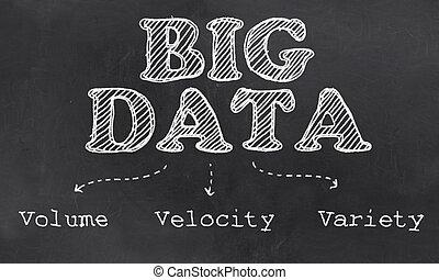 Big Data the Three - Volume, Velocity and Variety - Big Data...