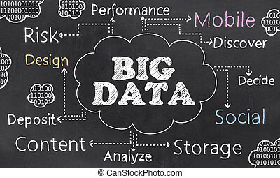 Word Cloud with Big Data - Big Data Words and Clouds on a...