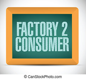 factory to customers written on a chalkboard illustration...