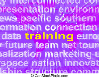 Training Word Cloud Means Education Development And Learning