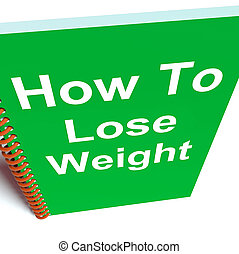 How to Lose Weight on Notebook Shows Strategy for Weight...
