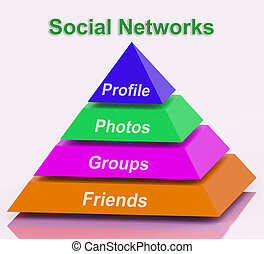 Social Networks Pyramid Meaning Profile Friends Following...