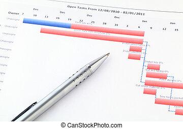 Gantt chart with pen