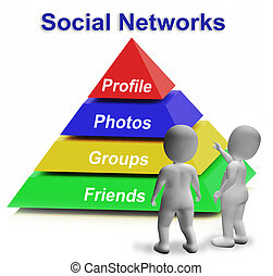 Social Networks Pyramid Shows Facebook Twitter Or Google...