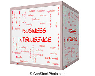 Business Intelligence Word Cloud Concept on a 3D cube...