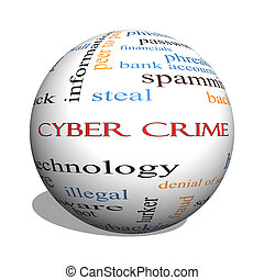 Cyber Crime 3D sphere Word Cloud Concept with great terms...