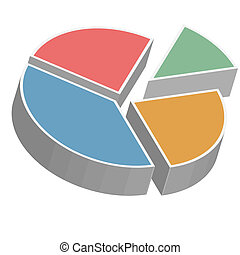 Isometric pie chart on a white background