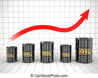 Growth of oil price. Barrels and graph.