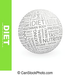 DIET Word cloud concept illustration Wordcloud collage
