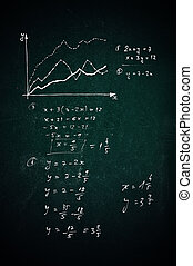 Math functions on chalkboard - Math functions calculations...