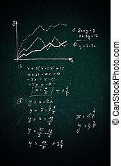 matemáticas, funciones, pizarra