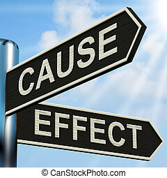 Cause And Effect Signpost Means Results Of Actions - Cause...