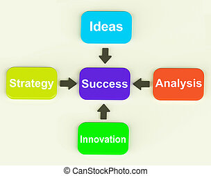 Success Diagram Means Progress Accomplishing And Strategy -...
