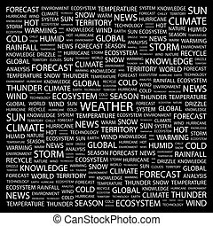 WEATHER. Background concept wordcloud illustration. Print...