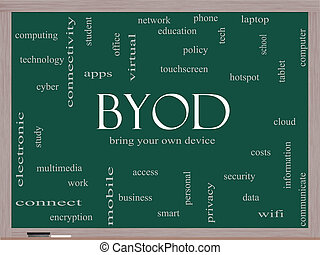 BYOD Word Cloud Concept on a Blackboard with great terms...