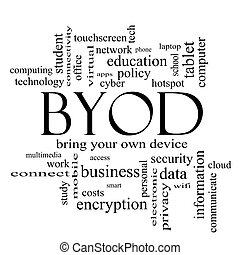 BYOD Word Cloud Concept in black and white with great terms...