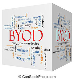 BYOD 3D cube Word Cloud Concept with great terms such as...