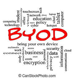 BYOD Word Cloud Concept in red caps with great terms such as...