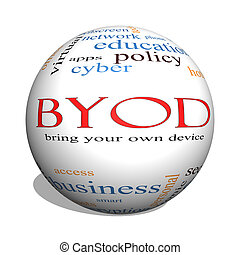BYOD 3D sphere Word Cloud Concept with great terms such as...