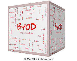 BYOD Word Cloud Concept on a 3D cube Whiteboard with great...