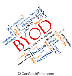 BYOD Word Cloud Concept Angled - BYOD Word Cloud Concept...