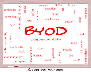 BYOD Word Cloud Concept on a Whiteboard with great terms...