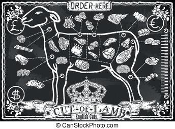Cut of Lamb on Vintage Blackboard - Detailed illustration of...
