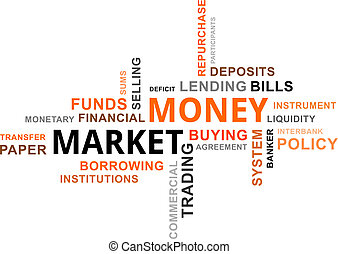 word cloud - money market - A word cloud of money market...
