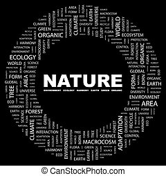 NATURE Word cloud concept illustration Wordcloud collage