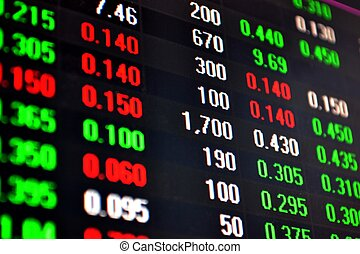 Stock Market Data on LED Screen - Stock Market Data on...