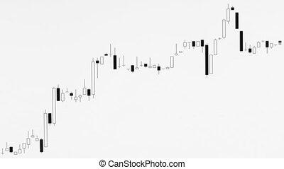 Japanese Candlestick Chart, Timelapse