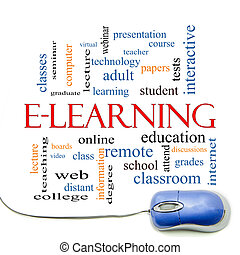 E-Learning Word Cloud Concept with a mouse with great terms...