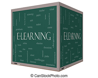 E-Learning Word Cloud Concept on a 3D cube Blackboard with...